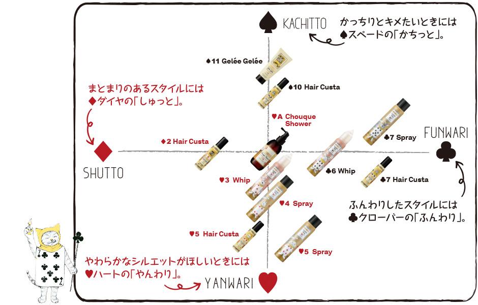カジューラ マップ